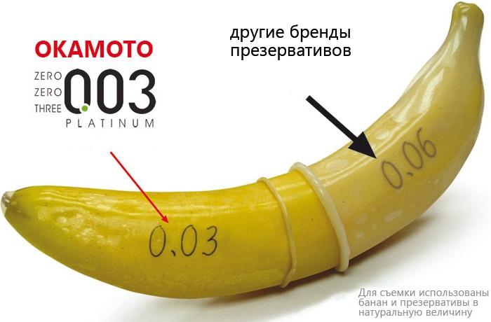 Okamoto - сравнение толщины презерватива