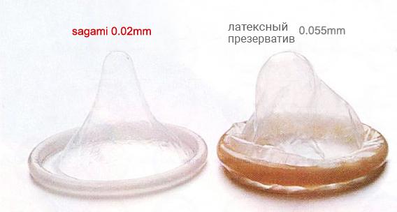 Сравнение сагами и латексного презерватива