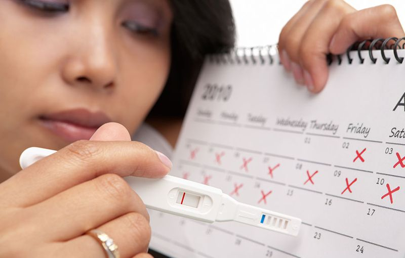 Календарный метод предохранения от беременности